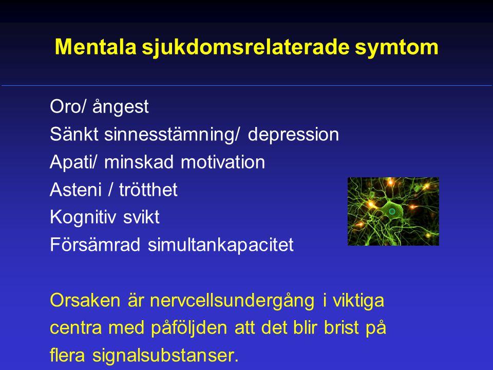 Mentala sjukdomsrelaterade symtom