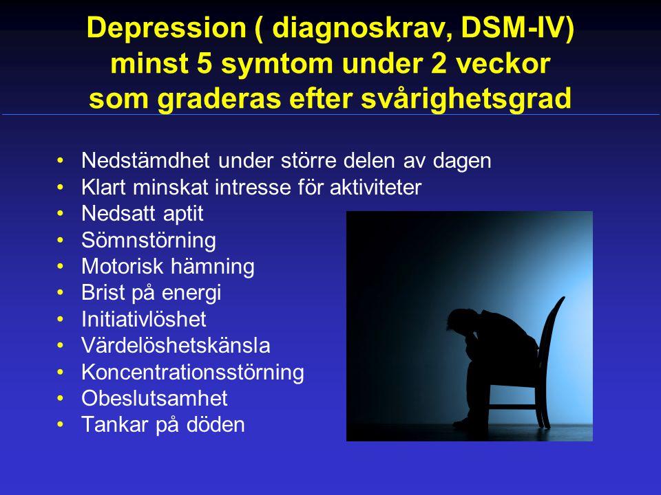 Depression ( diagnoskrav, DSM-IV) minst 5 symtom under 2 veckor som graderas efter svårighetsgrad