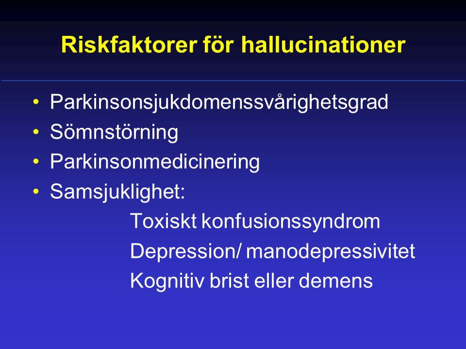 Riskfaktorer för hallucinationer