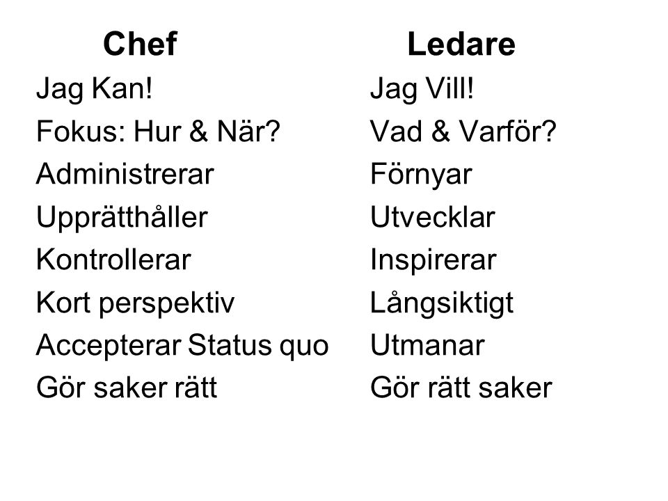 Chef Ledare Jag Kan! Jag Vill! Fokus: Hur & När Vad & Varför Administrerar Förnyar.