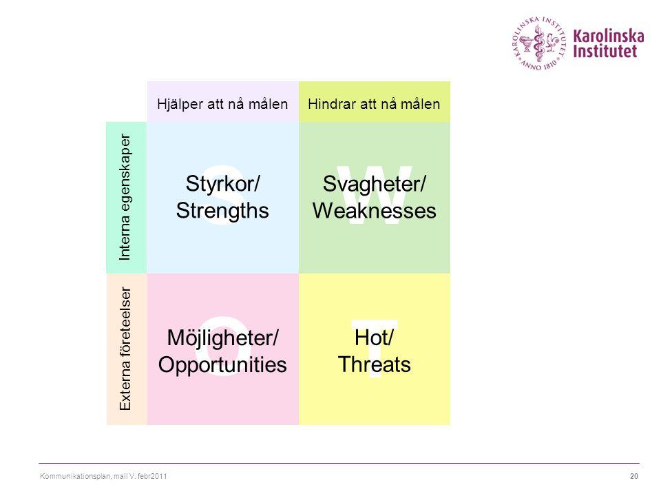 S W O T Styrkor/ Strengths Svagheter/ Weaknesses