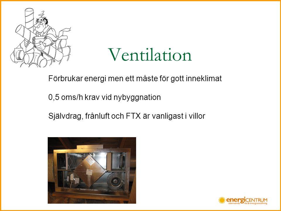 Ventilation Förbrukar energi men ett måste för gott inneklimat