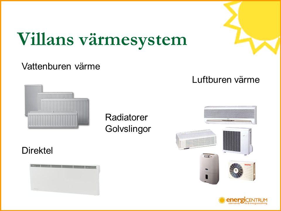 Villans värmesystem Vattenburen värme Luftburen värme Radiatorer