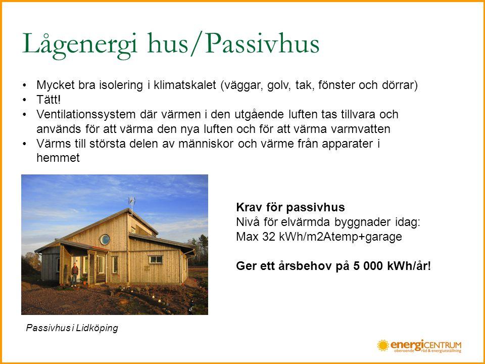 Lågenergi hus/Passivhus