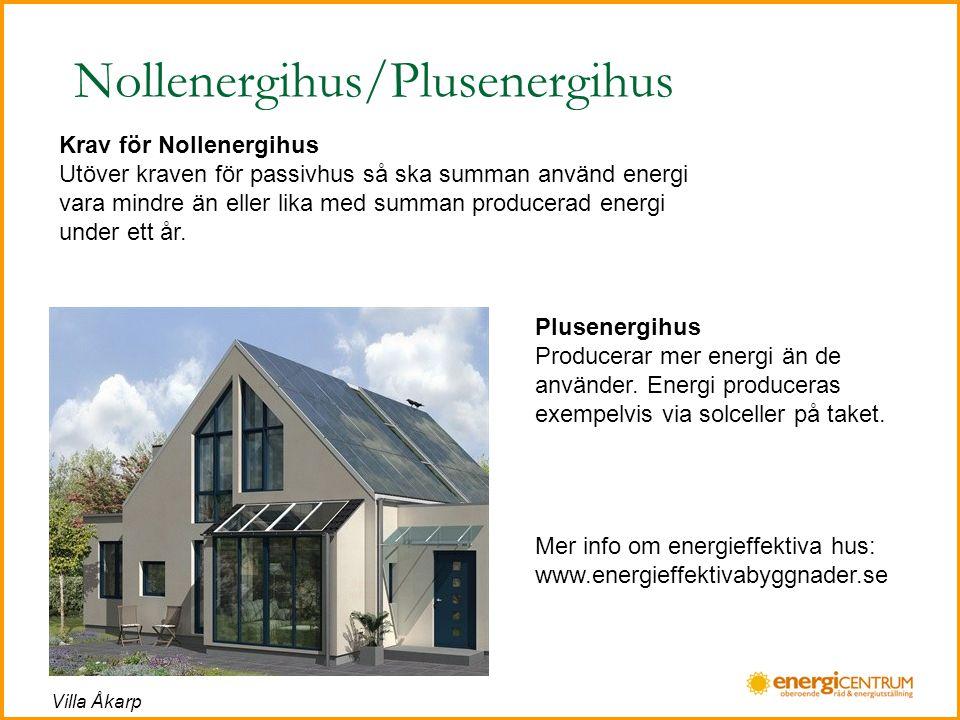 Nollenergihus/Plusenergihus