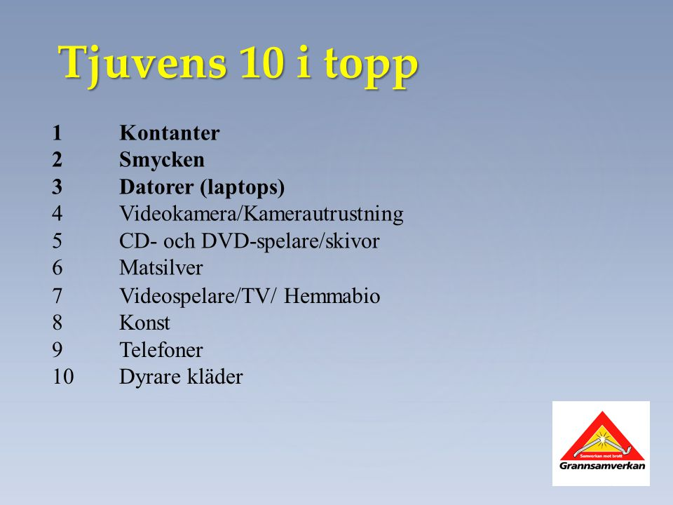 Tjuvens 10 i topp 1 Kontanter 2 Smycken 3 Datorer (laptops)