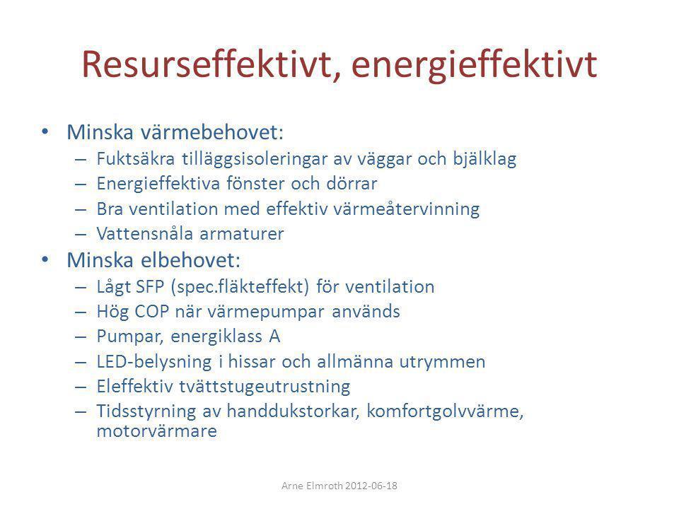 Resurseffektivt, energieffektivt