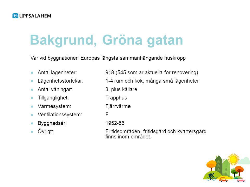 Bakgrund, Gröna gatan Var vid byggnationen Europas längsta sammanhängande huskropp. Antal lägenheter: 918 (545 som är aktuella för renovering)