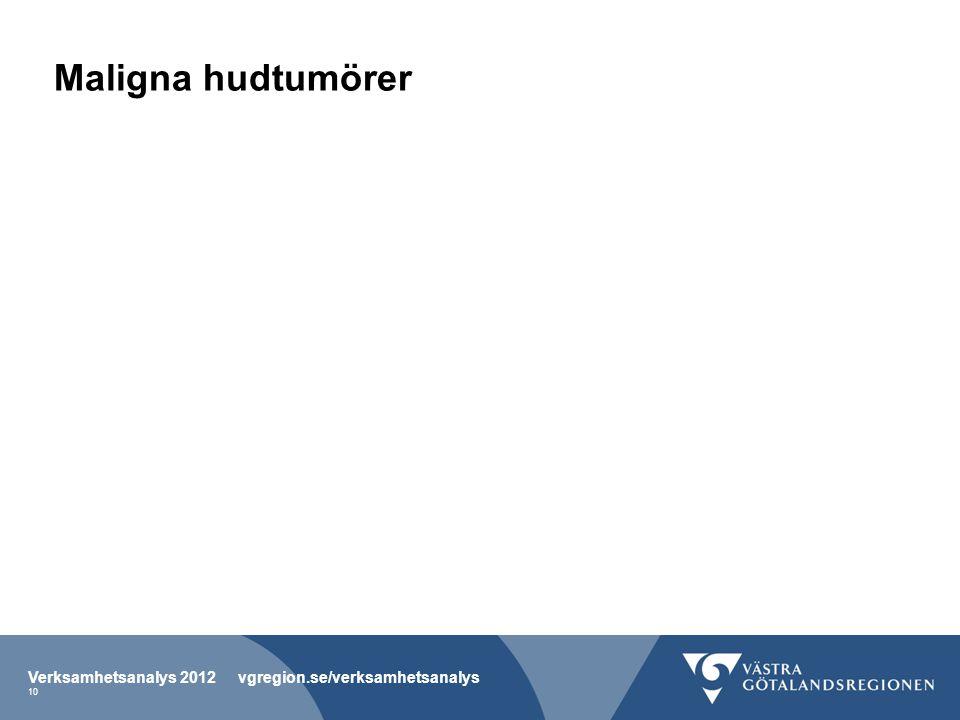 Maligna hudtumörer Verksamhetsanalys 2012 vgregion.se/verksamhetsanalys