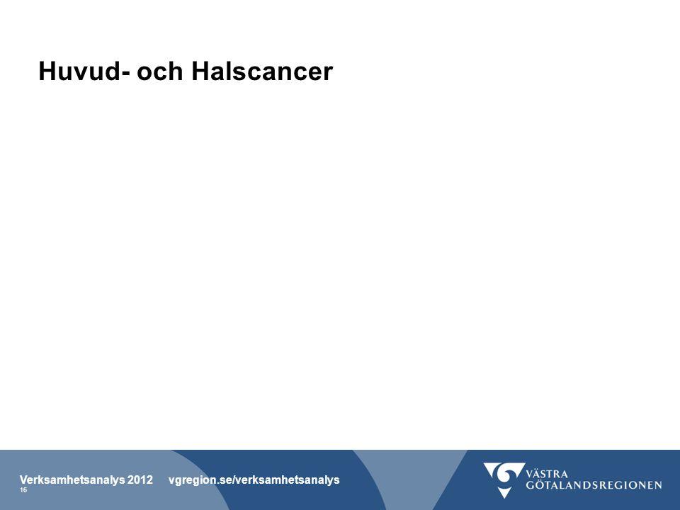 Huvud- och Halscancer Verksamhetsanalys 2012 vgregion.se/verksamhetsanalys