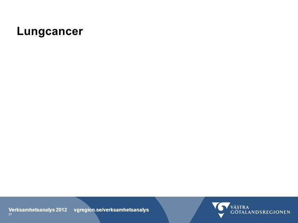 Lungcancer Verksamhetsanalys 2012 vgregion.se/verksamhetsanalys