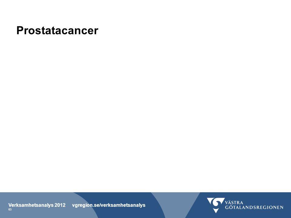 Prostatacancer Verksamhetsanalys 2012 vgregion.se/verksamhetsanalys