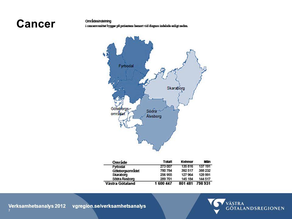 Cancer Verksamhetsanalys 2012 vgregion.se/verksamhetsanalys