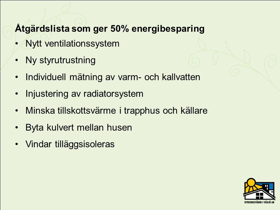 Åtgärdslista som ger 50% energibesparing