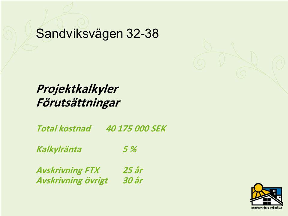 Sandviksvägen 32-38