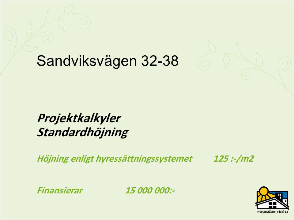 Sandviksvägen 32-38 Projektkalkyler Standardhöjning Höjning enligt hyressättningssystemet 125 :-/m2 Finansierar 15 000 000:-