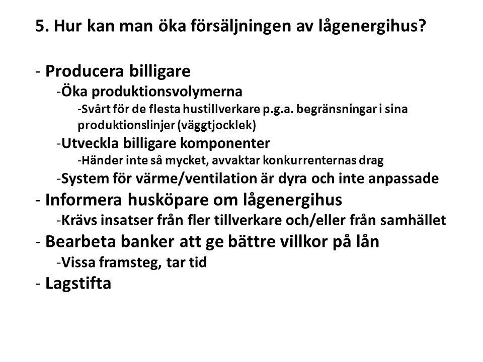 5. Hur kan man öka försäljningen av lågenergihus Producera billigare
