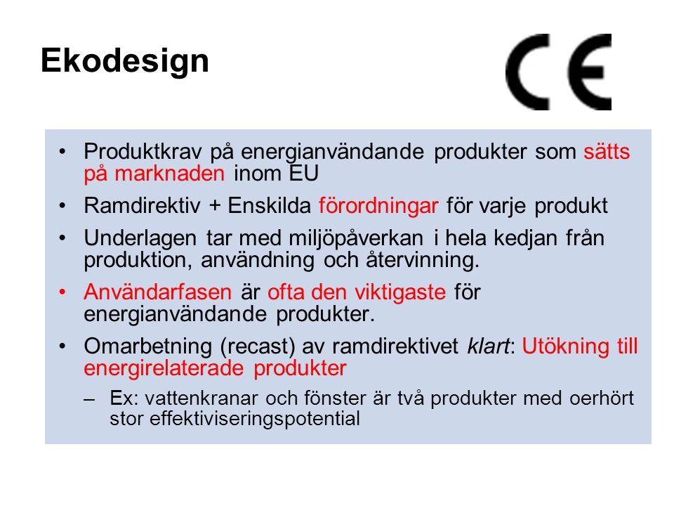 Ekodesign Produktkrav på energianvändande produkter som sätts på marknaden inom EU. Ramdirektiv + Enskilda förordningar för varje produkt.