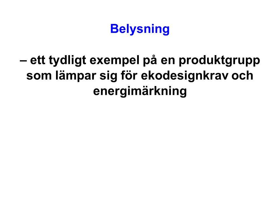 Belysning – ett tydligt exempel på en produktgrupp som lämpar sig för ekodesignkrav och energimärkning
