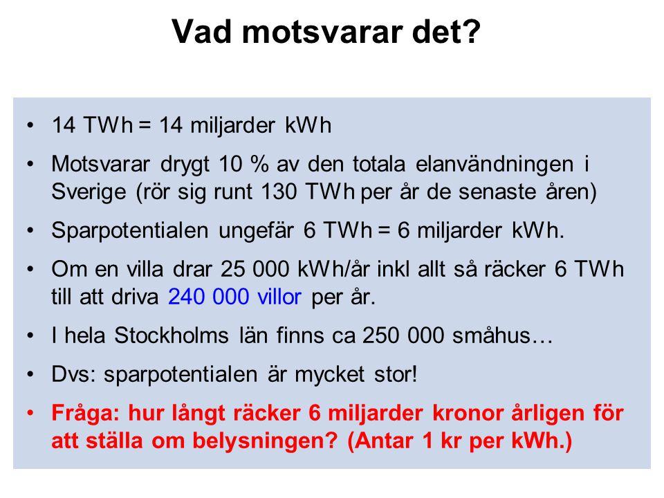 Vad motsvarar det 14 TWh = 14 miljarder kWh