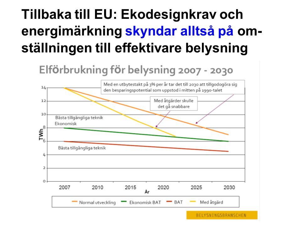 Tillbaka till EU: Ekodesignkrav och energimärkning skyndar alltså på om-ställningen till effektivare belysning
