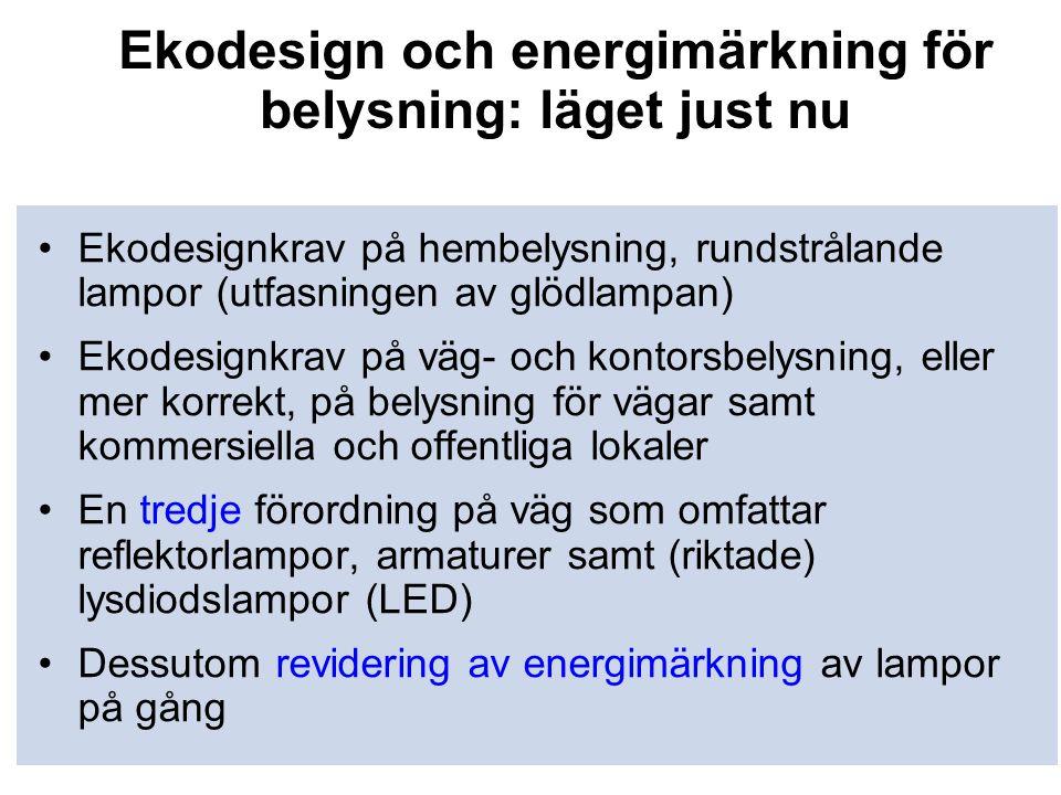 Ekodesign och energimärkning för belysning: läget just nu