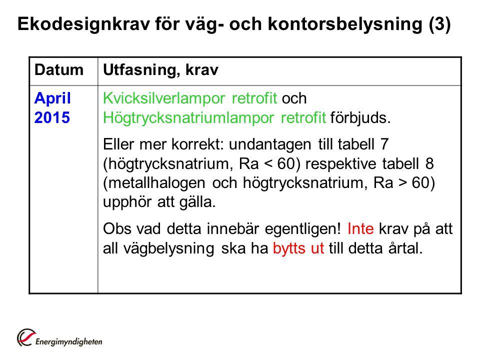 Ekodesignkrav för väg- och kontorsbelysning (3)