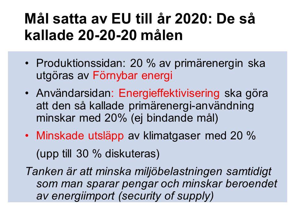 Mål satta av EU till år 2020: De så kallade 20-20-20 målen