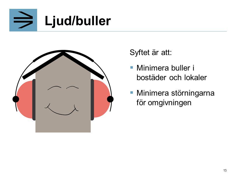 Ljud/buller Syftet är att: Minimera buller i bostäder och lokaler