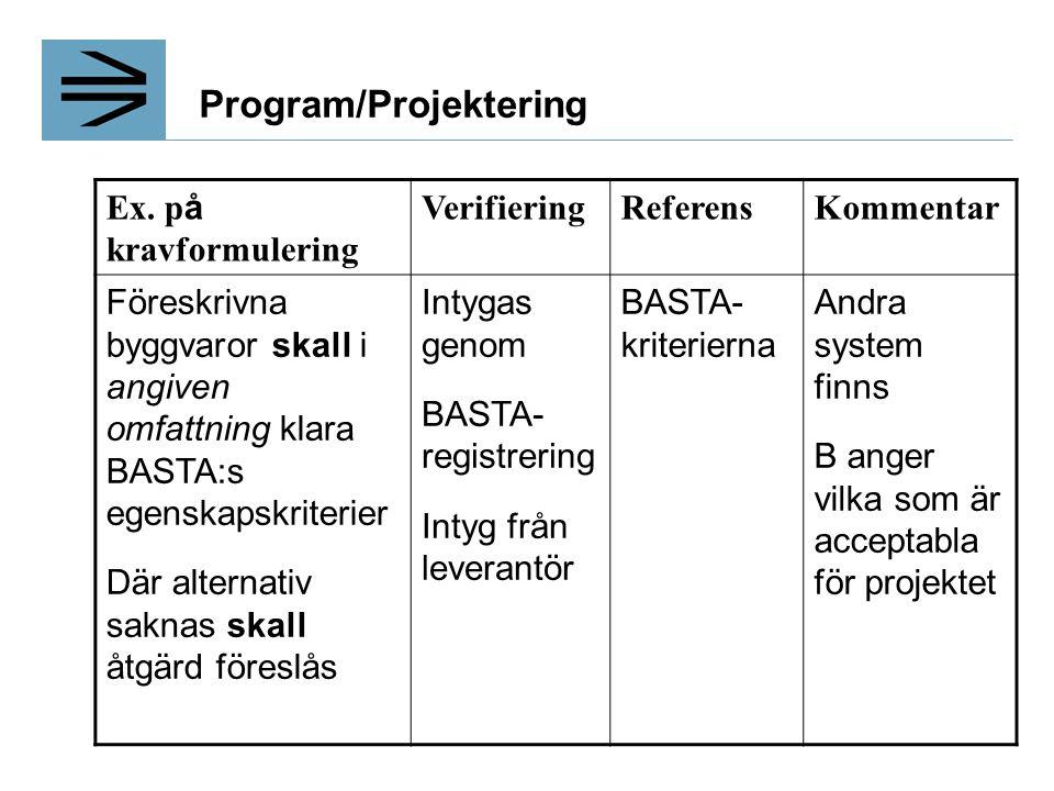 Program/Projektering