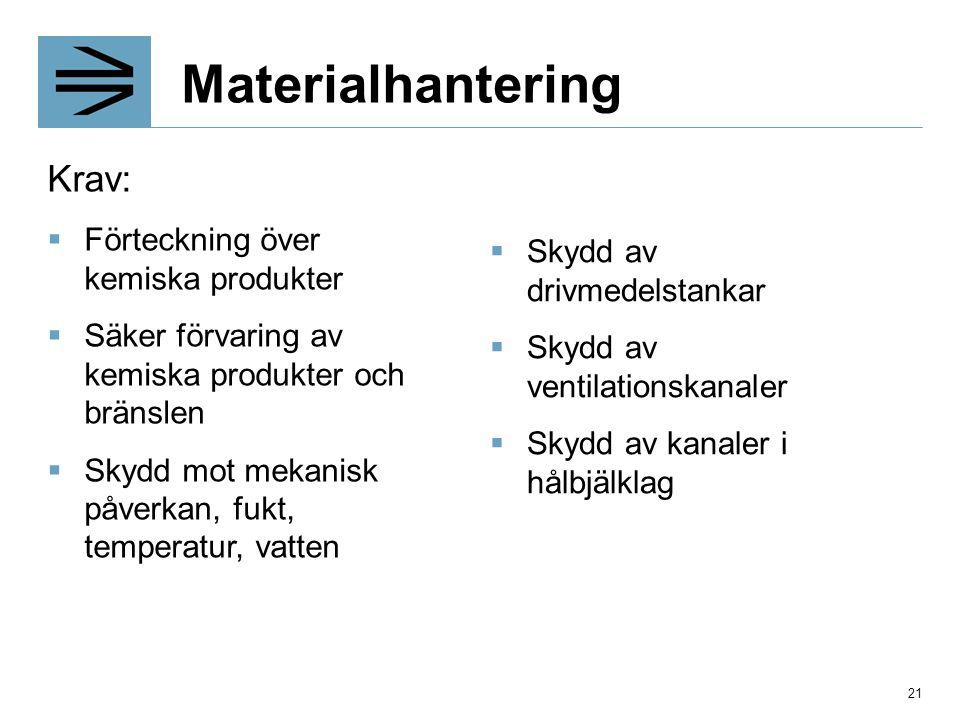 Materialhantering Krav: Förteckning över kemiska produkter