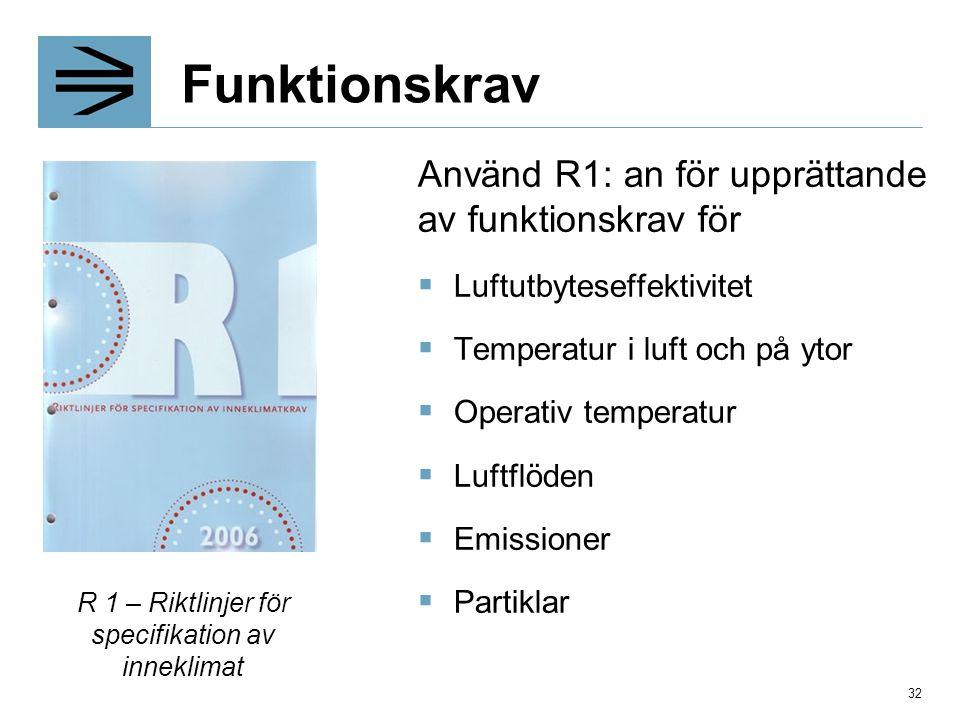 R 1 – Riktlinjer för specifikation av inneklimat