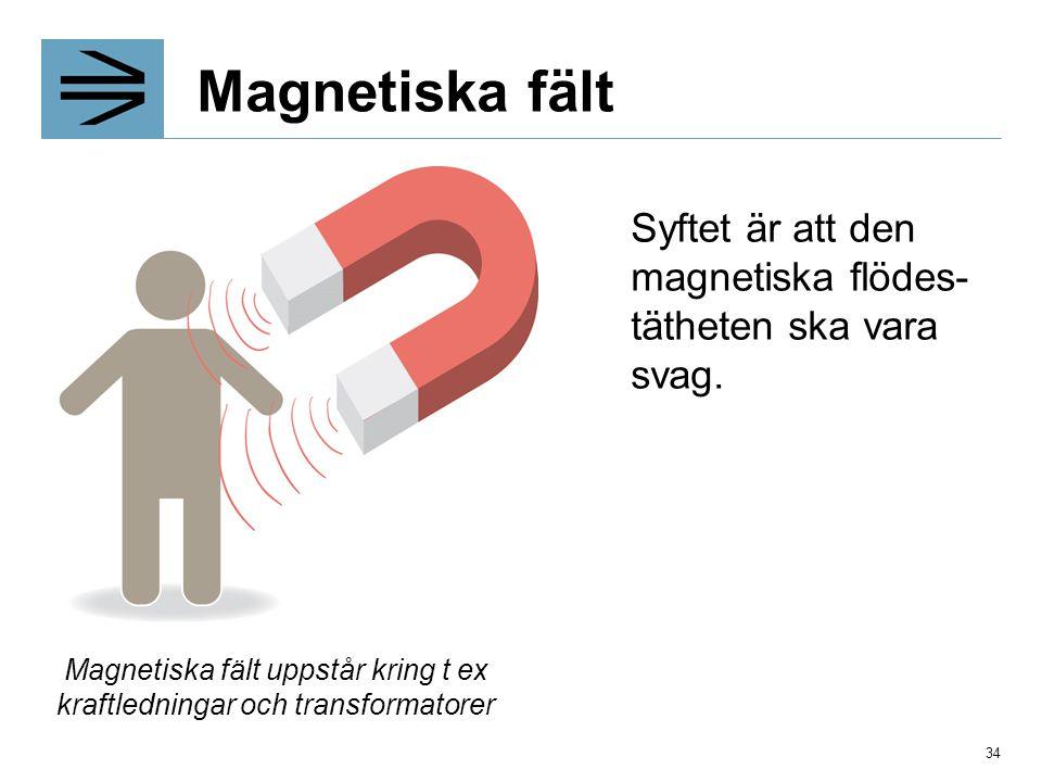 Magnetiska fält uppstår kring t ex kraftledningar och transformatorer