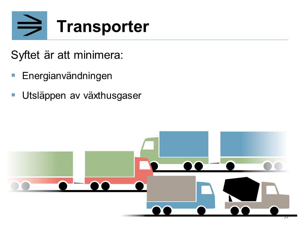 Transporter Syftet är att minimera: Energianvändningen