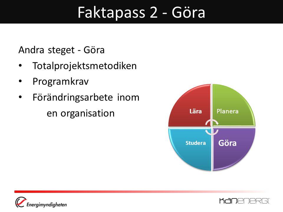 Faktapass 2 - Göra Andra steget - Göra Totalprojektsmetodiken