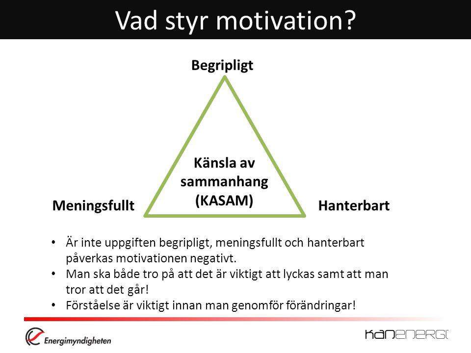 Vad styr motivation Begripligt Känsla av sammanhang (KASAM)