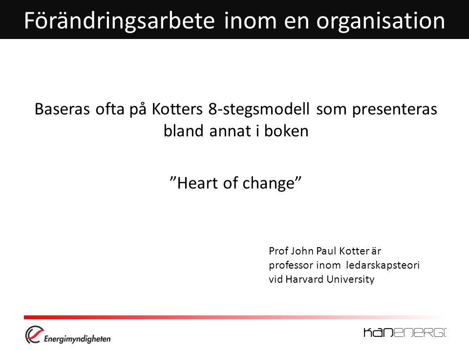Förändringsarbete inom en organisation