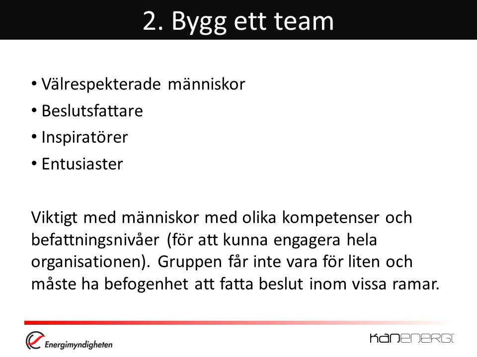 2. Bygg ett team Välrespekterade människor Beslutsfattare Inspiratörer