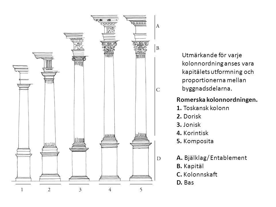 Utmärkande för varje kolonnordning anses vara kapitälets utformning och proportionerna mellan byggnadsdelarna.