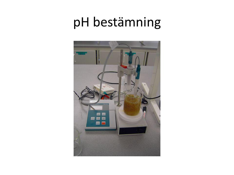 pH bestämning