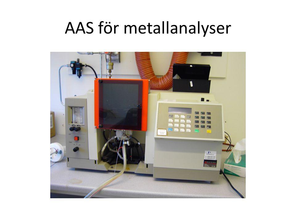 AAS för metallanalyser