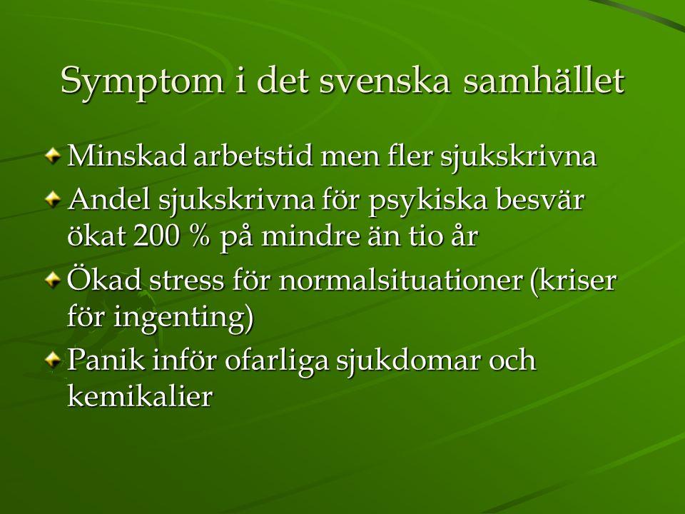 Symptom i det svenska samhället