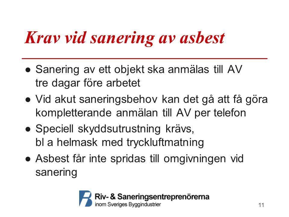 Krav vid sanering av asbest