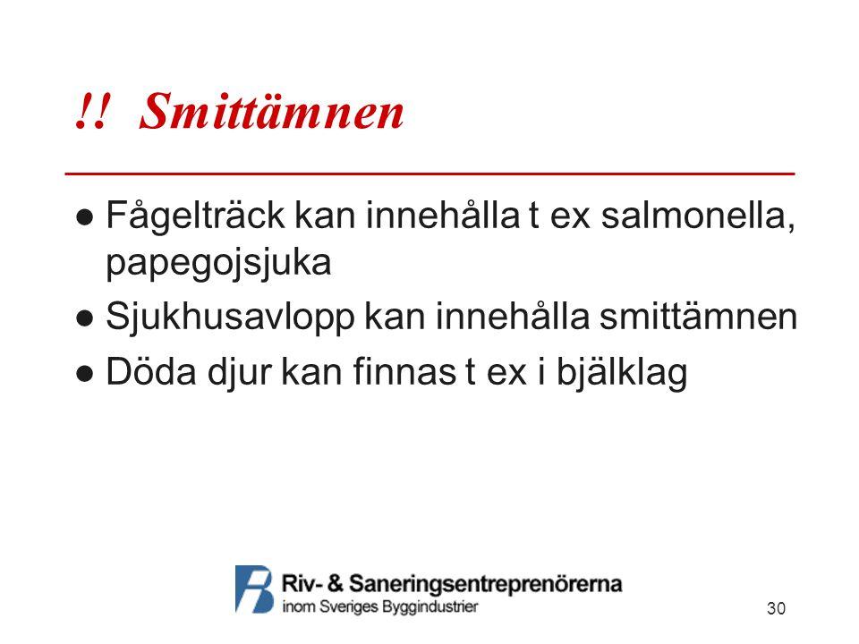 !! Smittämnen Fågelträck kan innehålla t ex salmonella, papegojsjuka