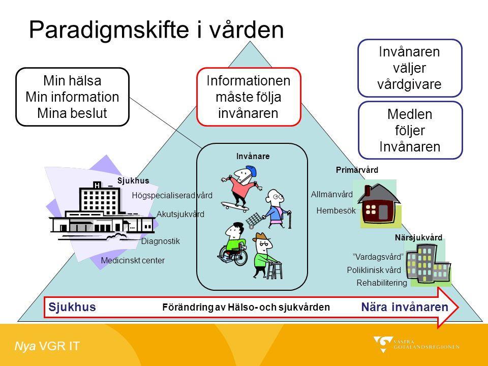 Paradigmskifte i vården