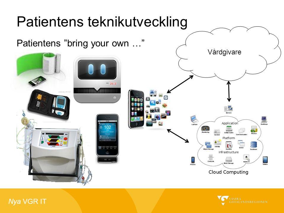 Patientens teknikutveckling