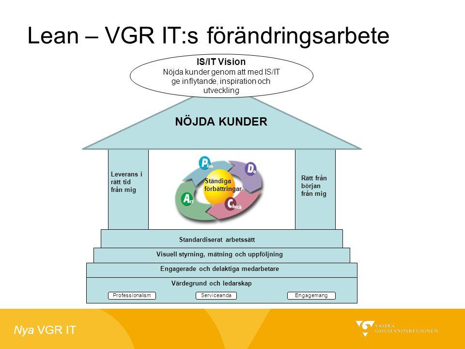 Lean – VGR IT:s förändringsarbete
