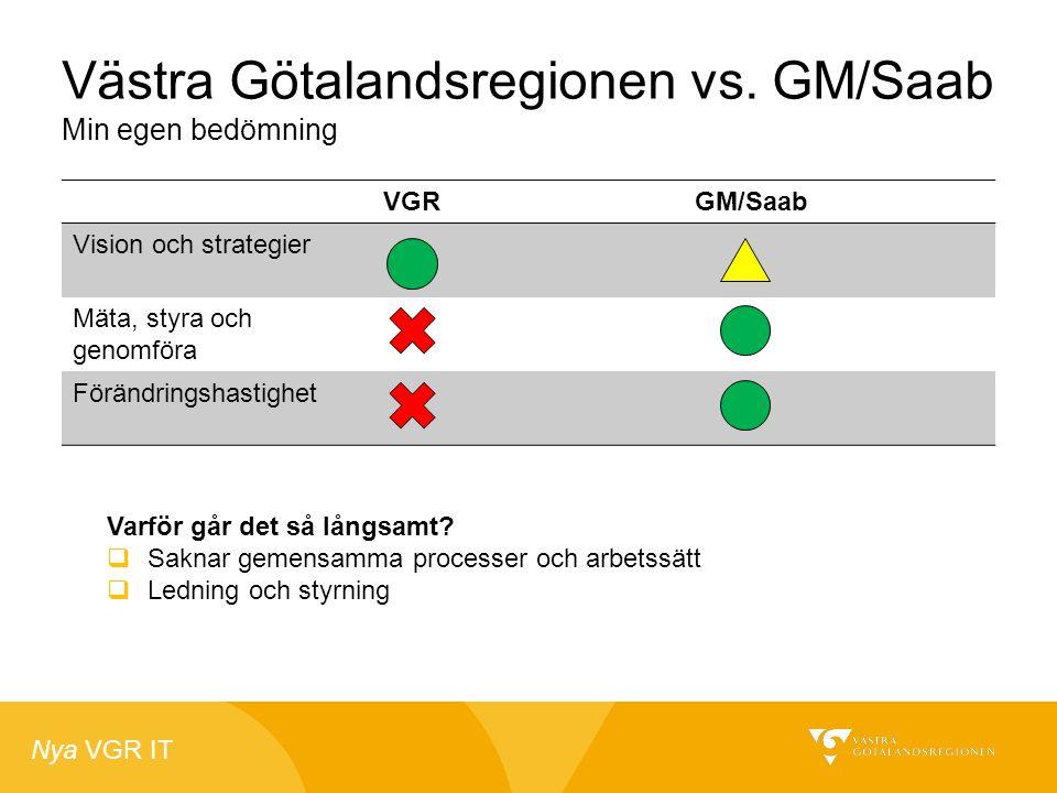 Västra Götalandsregionen vs. GM/Saab Min egen bedömning