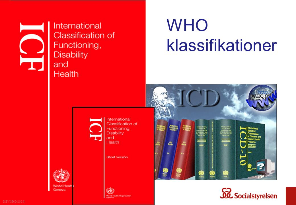WHO klassifikationer ICF (WHO 2003)