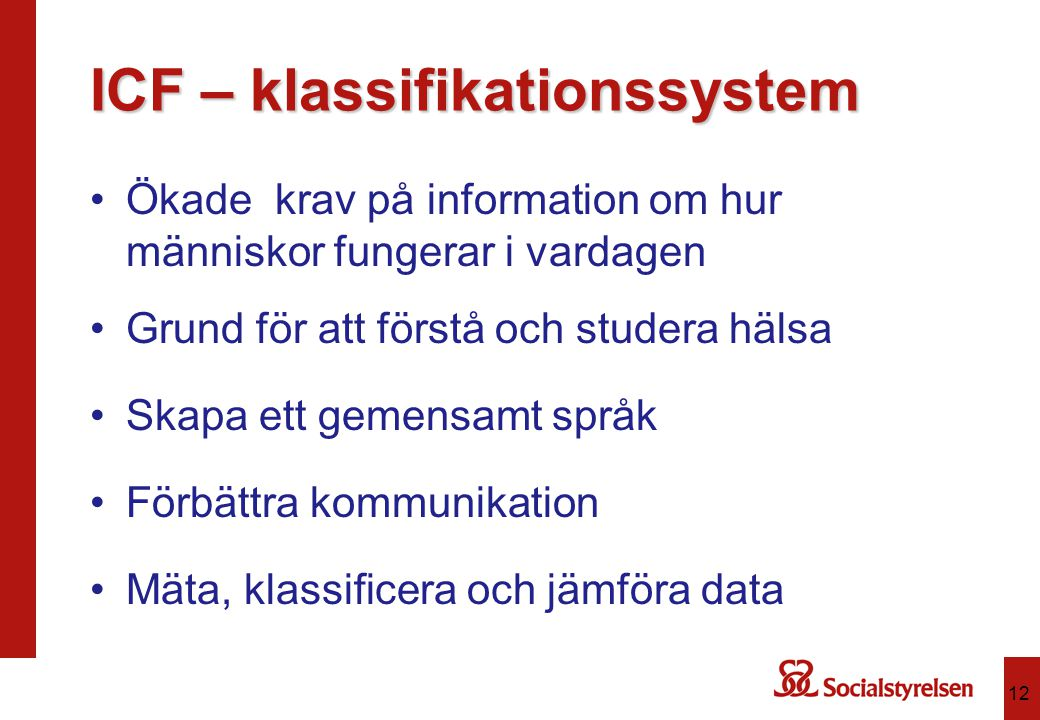 ICF – klassifikationssystem